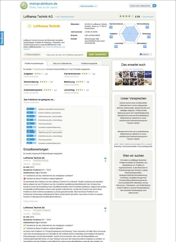 Bewertungsprofil am Beispiel von Lufthansa Technik - Quelle meinpraktikum.de
